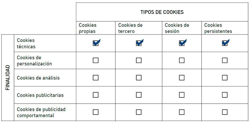 cookies_apiglass